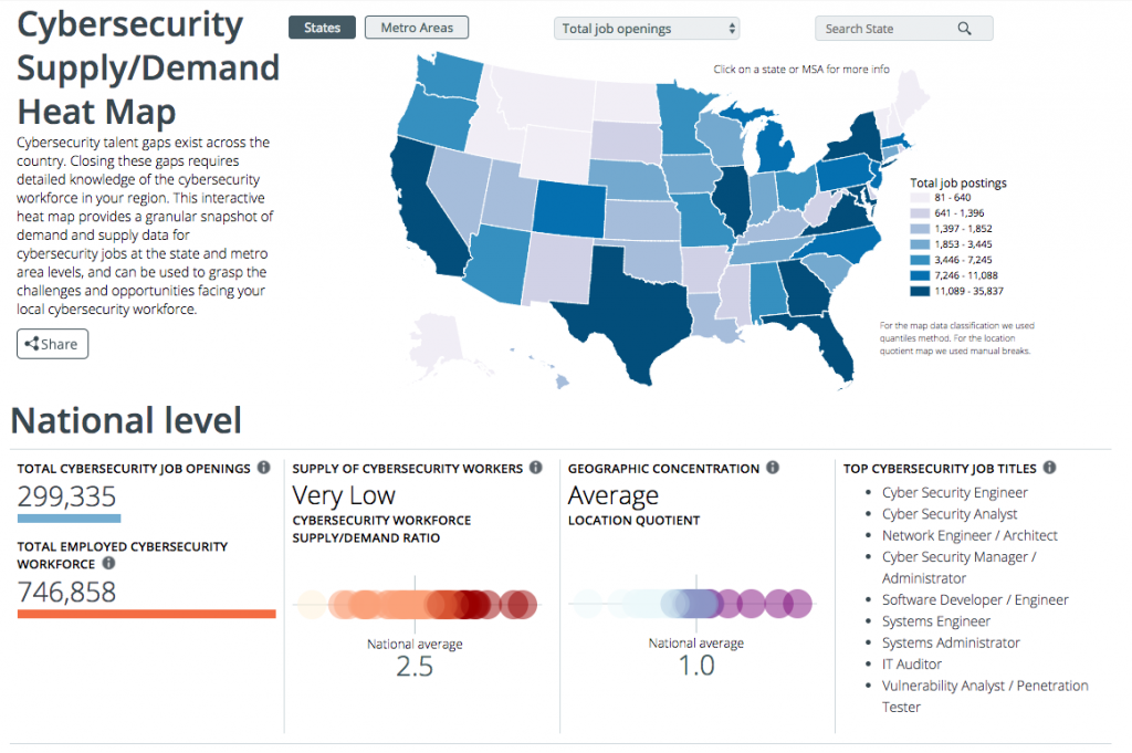 Cybersecurity Certification Job Opportunities by State | Advanced ...