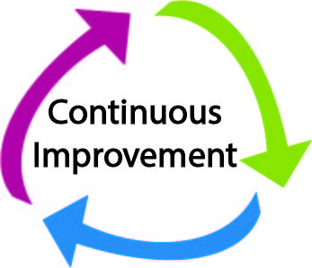 constant_Improvement